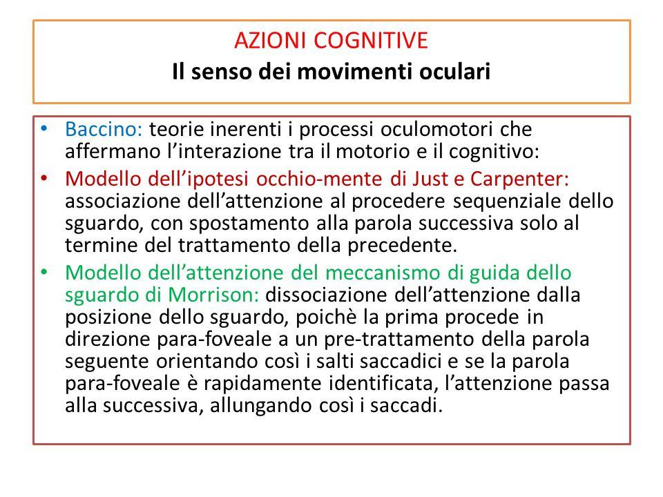 AZIONI COGNITIVE Il senso dei movimenti oculari
