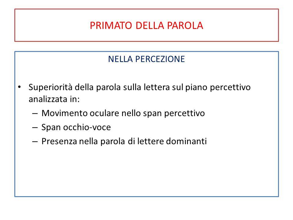 PRIMATO DELLA PAROLA NELLA PERCEZIONE