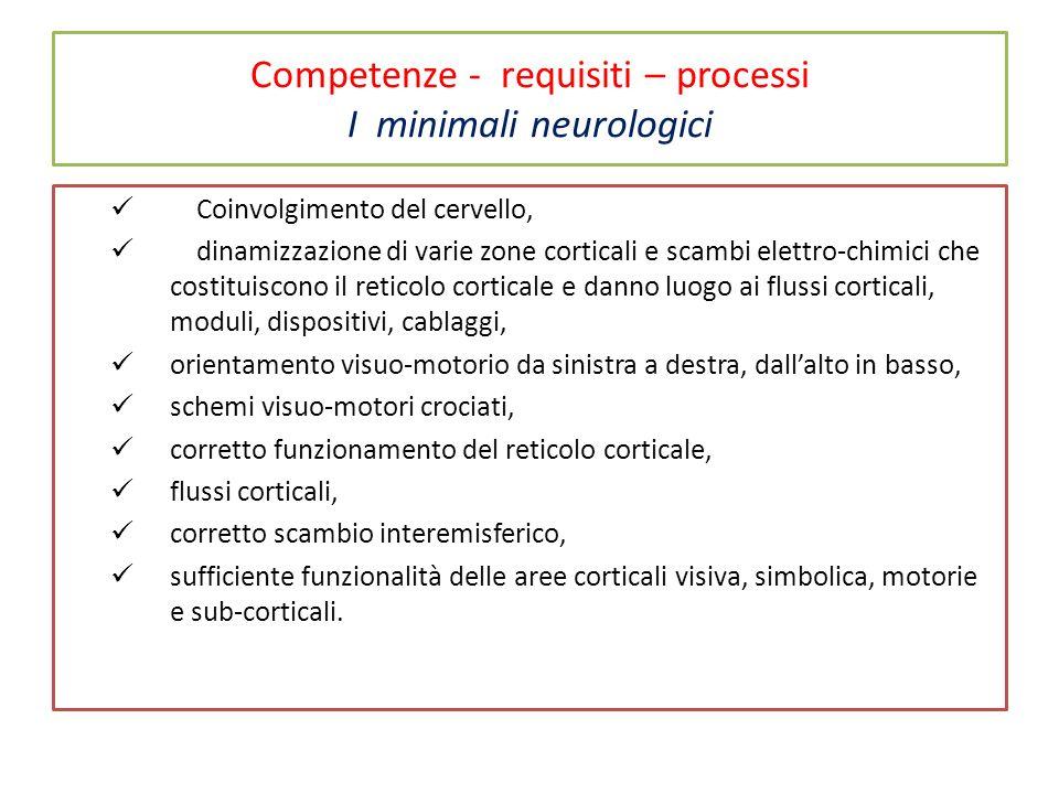 Competenze - requisiti – processi I minimali neurologici