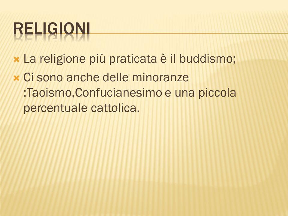 RELIGIONI La religione più praticata è il buddismo;