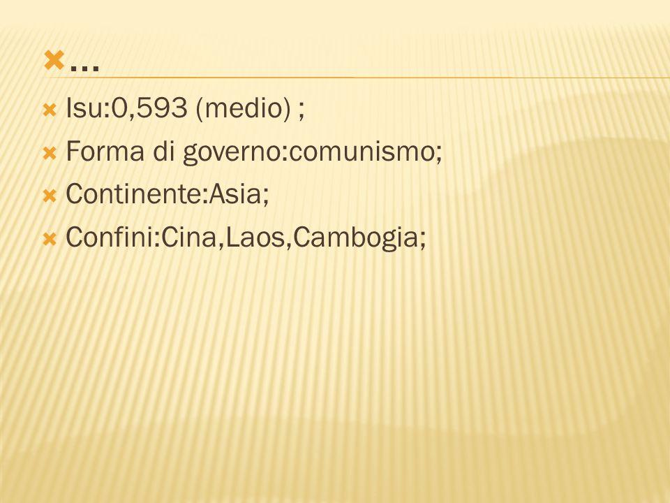 … Isu:0,593 (medio) ; Forma di governo:comunismo; Continente:Asia;