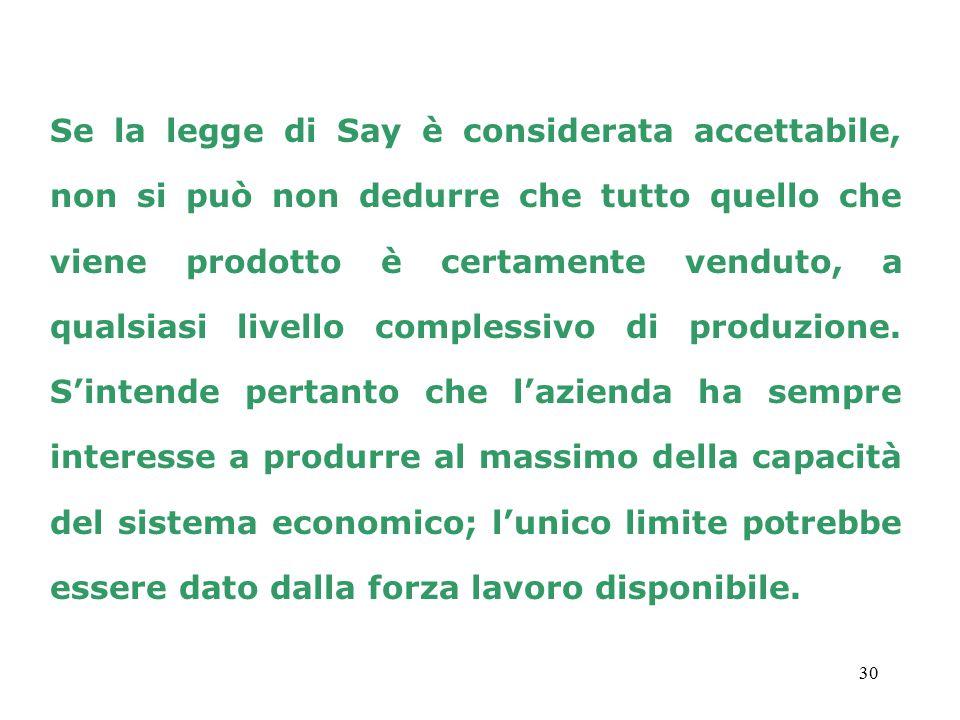Se la legge di Say è considerata accettabile, non si può non dedurre che tutto quello che viene prodotto è certamente venduto, a qualsiasi livello complessivo di produzione.
