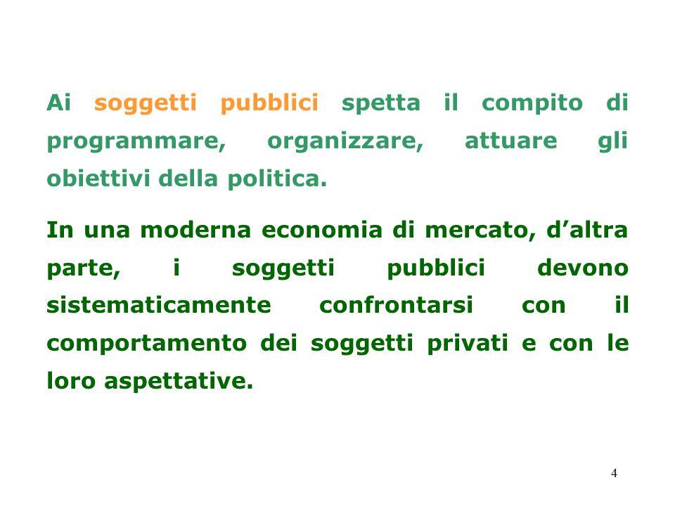 Ai soggetti pubblici spetta il compito di programmare, organizzare, attuare gli obiettivi della politica.