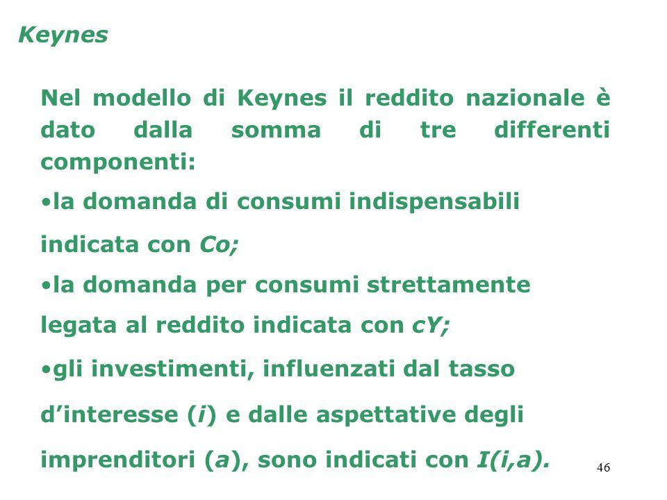 Keynes Nel modello di Keynes il reddito nazionale è dato dalla somma di tre differenti componenti: