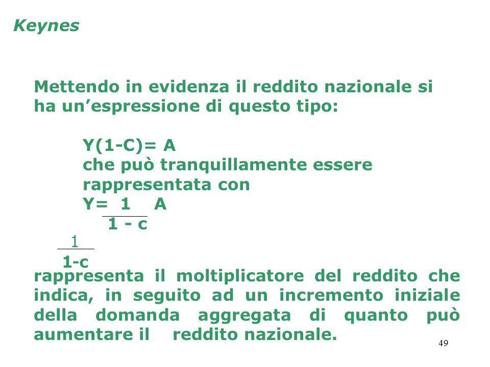 Keynes Mettendo in evidenza il reddito nazionale si ha un'espressione di questo tipo: Y(1-C)= A. che può tranquillamente essere rappresentata con.