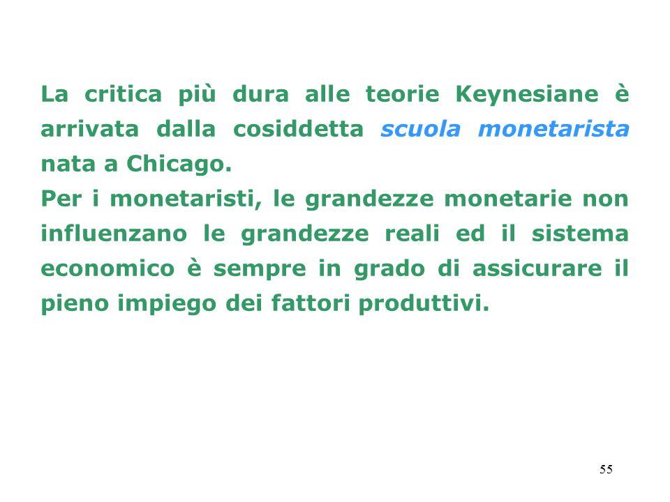La critica più dura alle teorie Keynesiane è arrivata dalla cosiddetta scuola monetarista nata a Chicago.