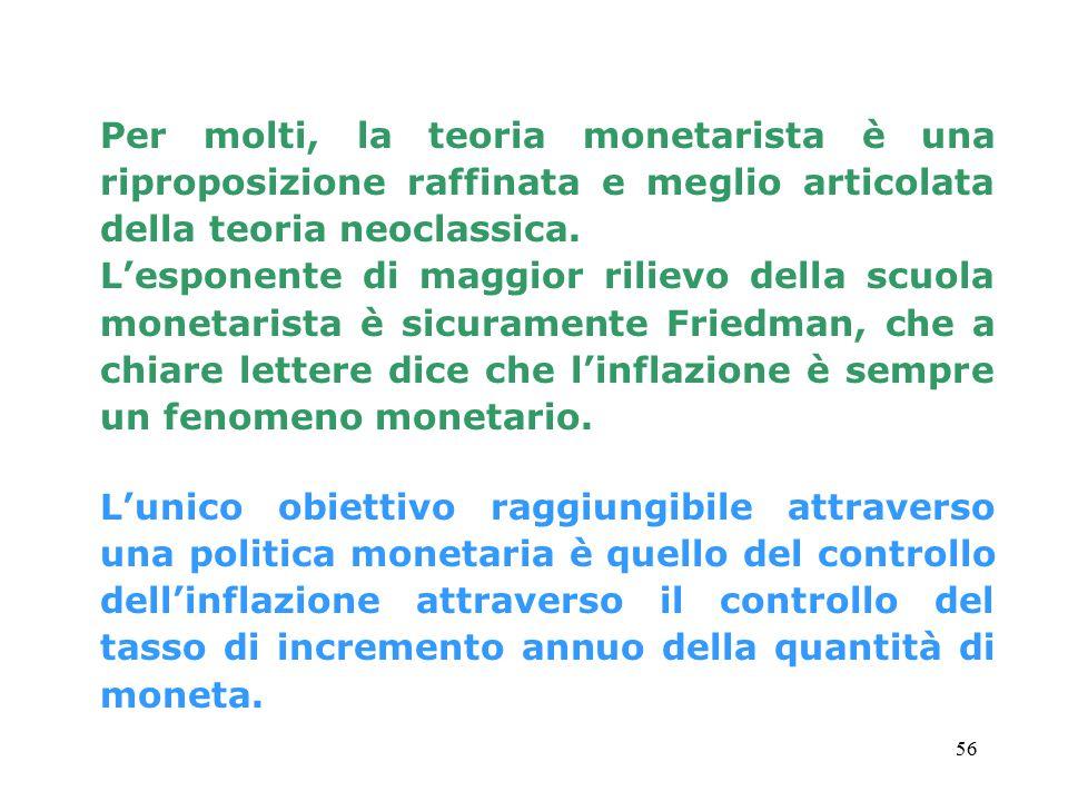 Per molti, la teoria monetarista è una riproposizione raffinata e meglio articolata della teoria neoclassica.
