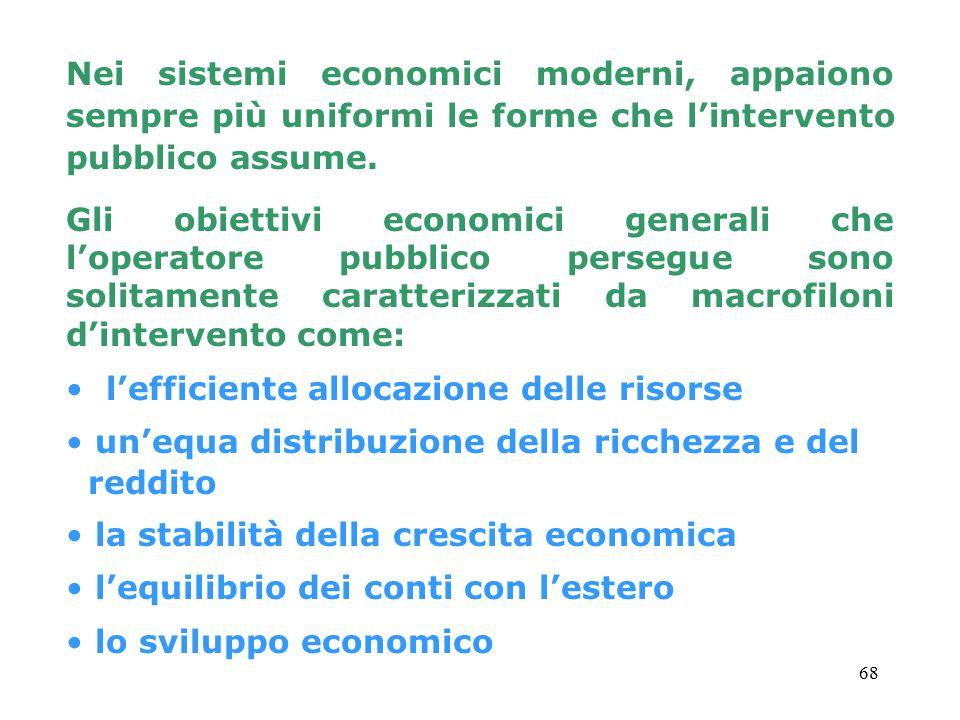 Nei sistemi economici moderni, appaiono sempre più uniformi le forme che l'intervento pubblico assume.