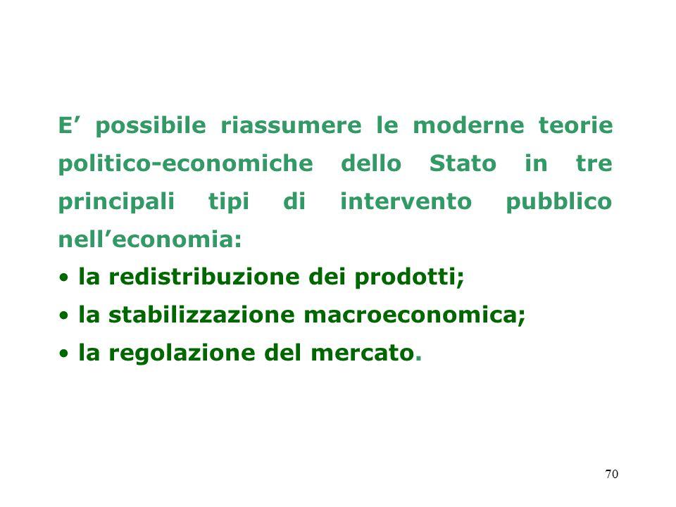 E' possibile riassumere le moderne teorie politico-economiche dello Stato in tre principali tipi di intervento pubblico nell'economia: