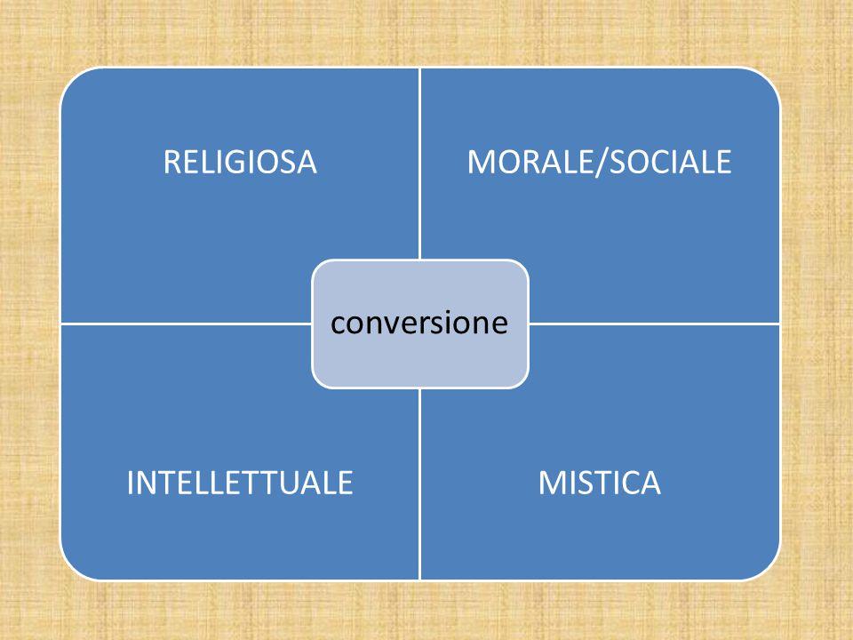 conversione RELIGIOSA MORALE/SOCIALE INTELLETTUALE MISTICA