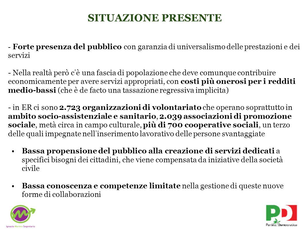 SITUAZIONE PRESENTE - Forte presenza del pubblico con garanzia di universalismo delle prestazioni e dei servizi.
