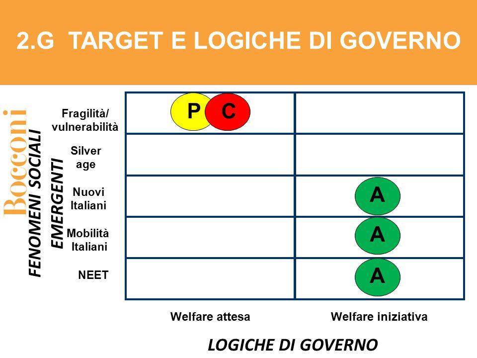 2.G TARGET E LOGICHE DI GOVERNO