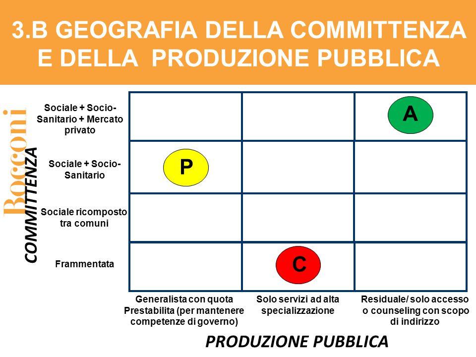 3.B GEOGRAFIA DELLA COMMITTENZA E DELLA PRODUZIONE PUBBLICA
