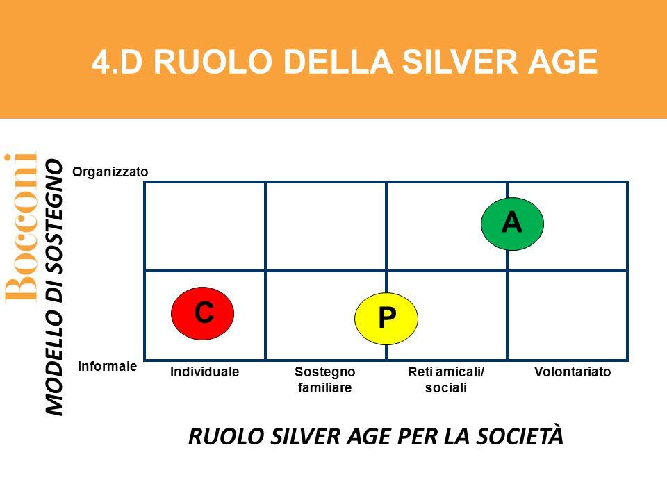 4.D RUOLO DELLA SILVER AGE