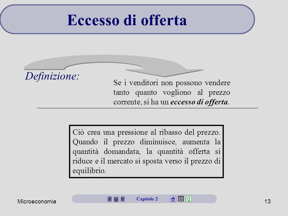 Eccesso di offerta Definizione:
