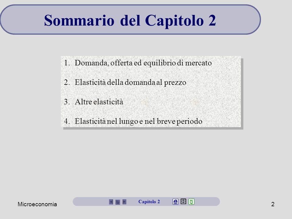 Sommario del Capitolo 2 Domanda, offerta ed equilibrio di mercato