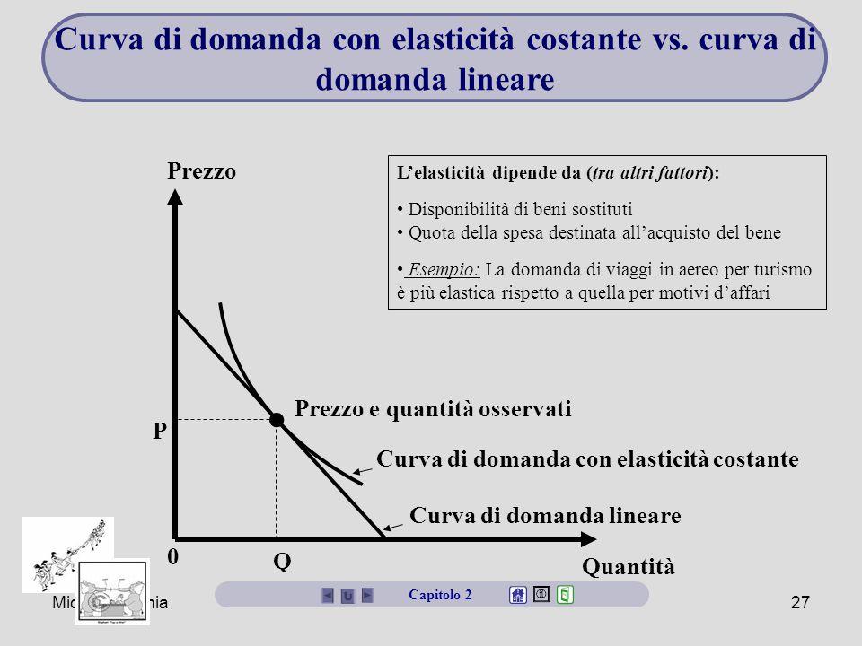 Curva di domanda con elasticità costante vs. curva di