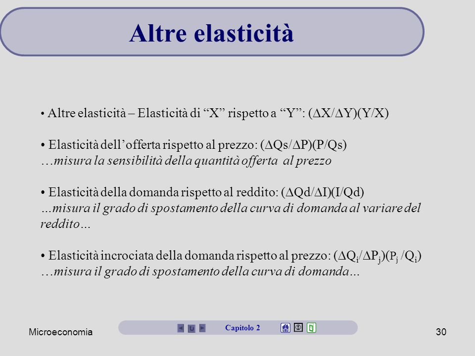 Altre elasticità Altre elasticità – Elasticità di X rispetto a Y : (X/Y)(Y/X) Elasticità dell'offerta rispetto al prezzo: (Qs/P)(P/Qs)