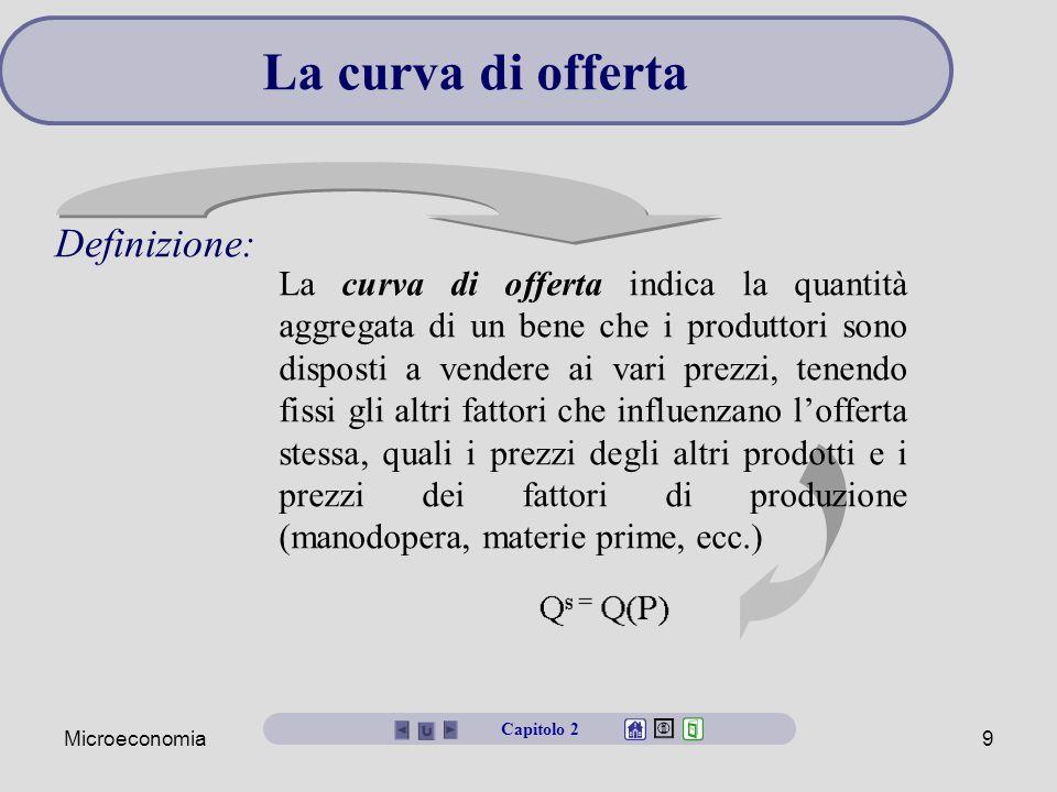 La curva di offerta Definizione: