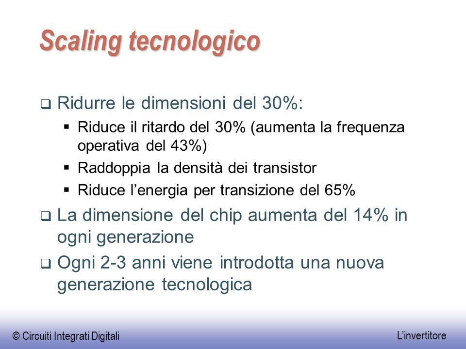 Scaling tecnologico Ridurre le dimensioni del 30%: