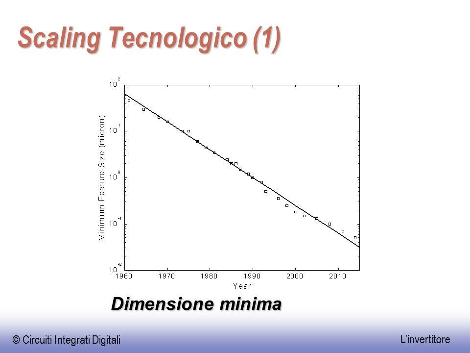 Scaling Tecnologico (1)
