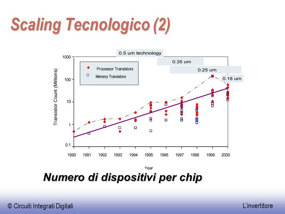Scaling Tecnologico (2)
