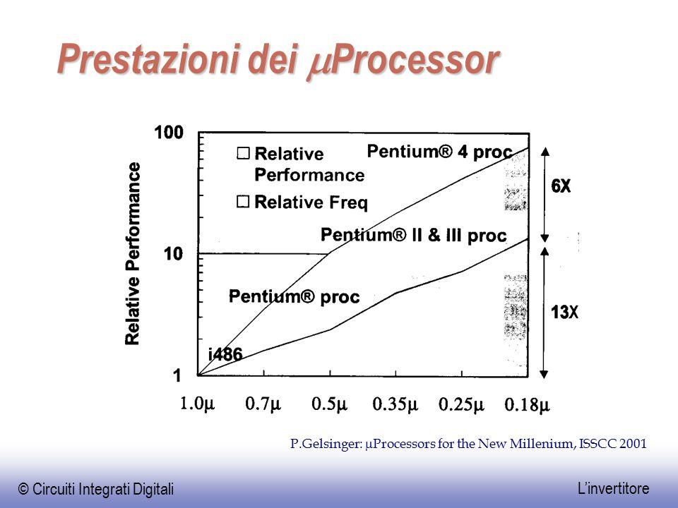 Prestazioni dei mProcessor