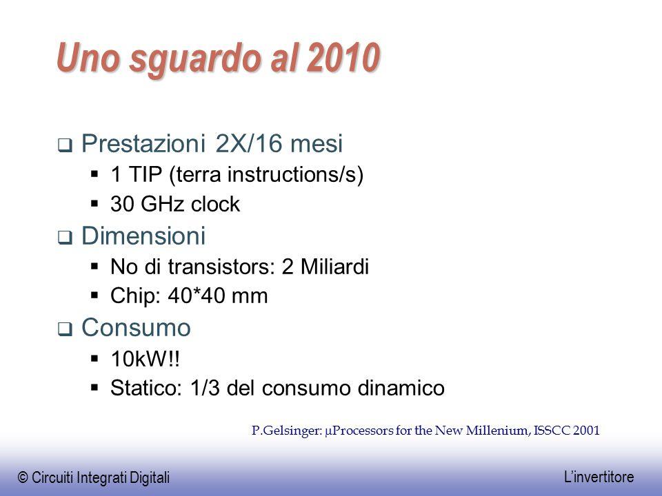Uno sguardo al 2010 Prestazioni 2X/16 mesi Dimensioni Consumo