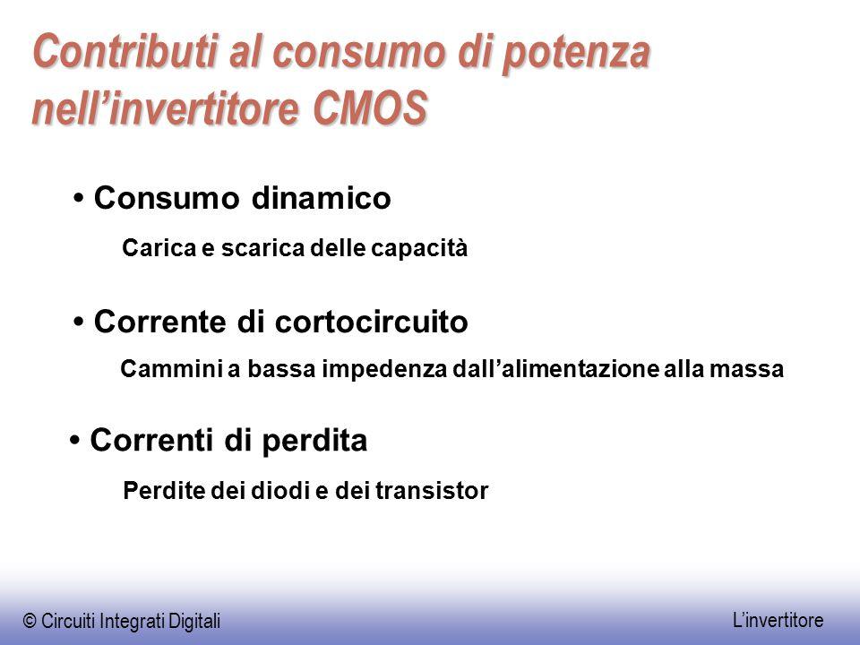 Contributi al consumo di potenza nell'invertitore CMOS