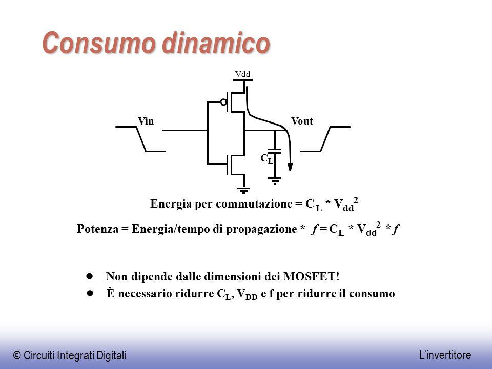 Consumo dinamico Energia per commutazione = C * V