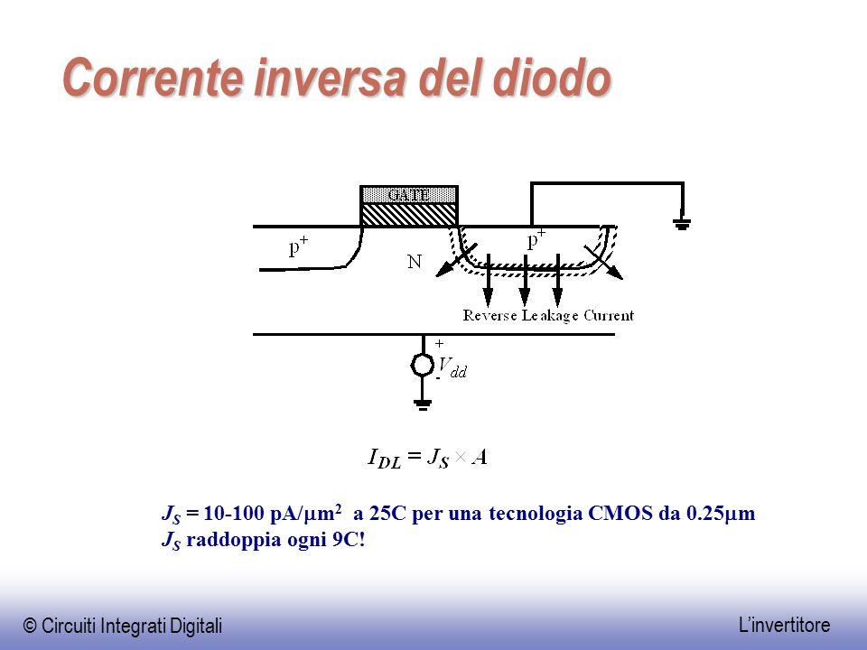 Corrente inversa del diodo