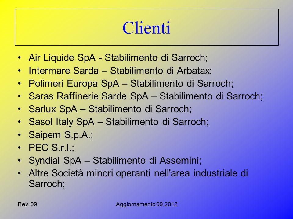 Clienti Air Liquide SpA - Stabilimento di Sarroch;