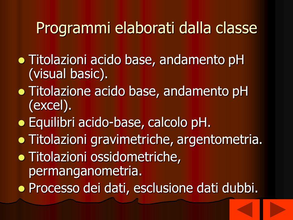 Programmi elaborati dalla classe