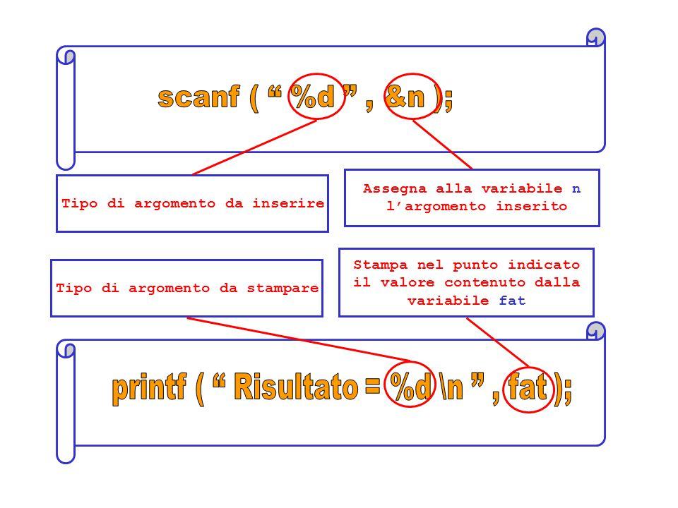 scanf ( %d , &n ); printf ( Risultato = %d \n , fat );