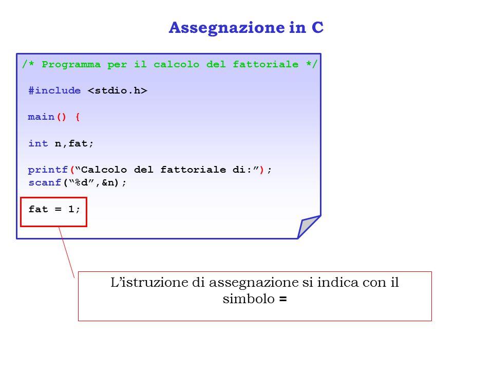 L'istruzione di assegnazione si indica con il simbolo =