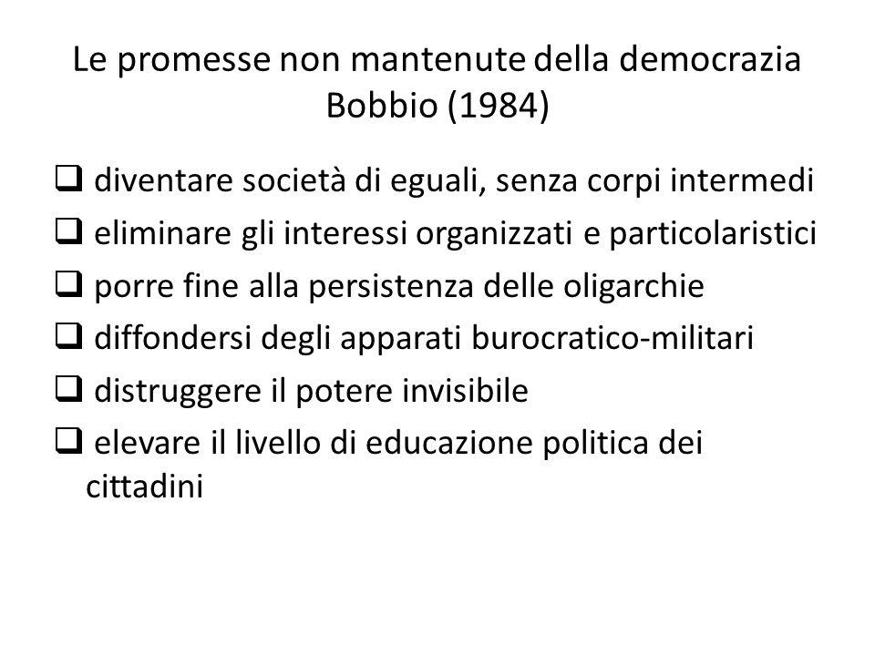 Le promesse non mantenute della democrazia Bobbio (1984)