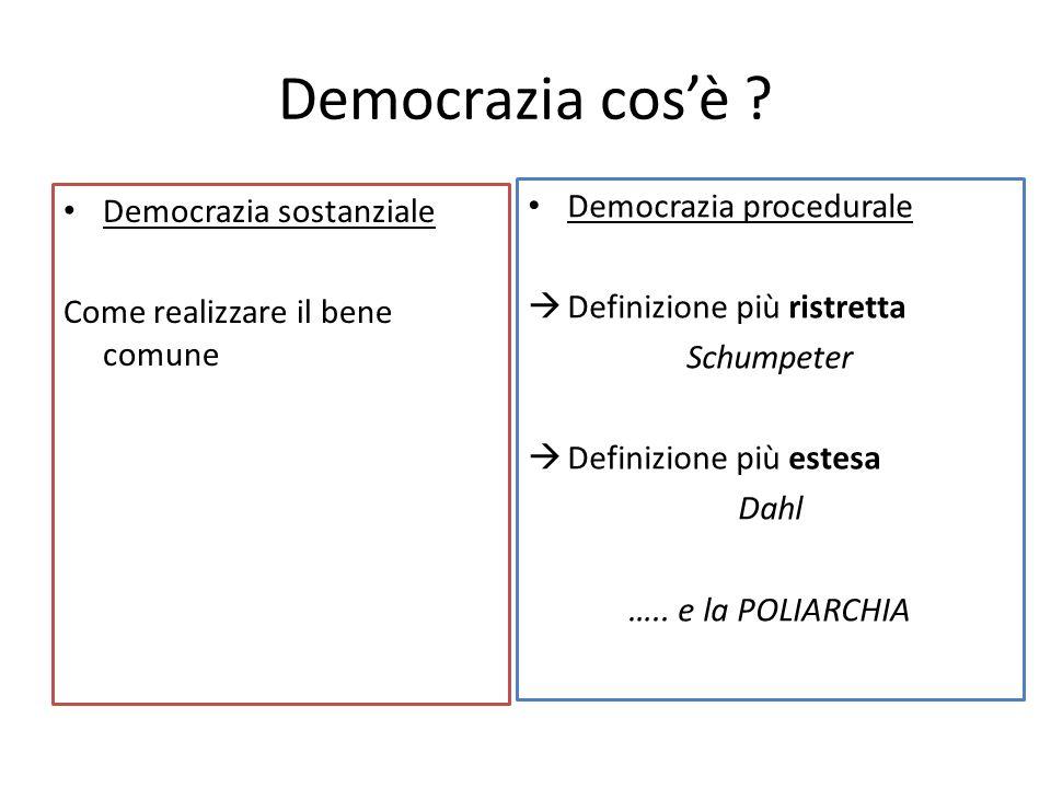Democrazia cos'è Democrazia procedurale Democrazia sostanziale