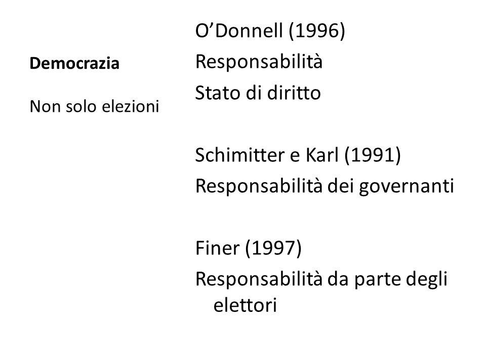 Responsabilità dei governanti Finer (1997)