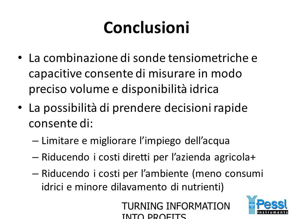 Conclusioni La combinazione di sonde tensiometriche e capacitive consente di misurare in modo preciso volume e disponibilità idrica.