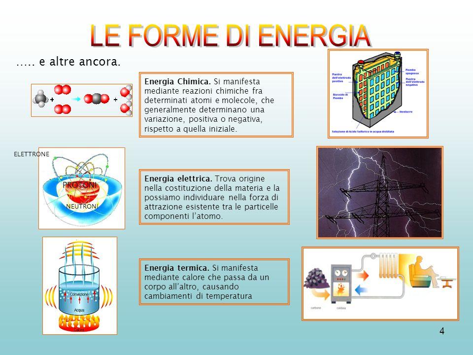 LE FORME DI ENERGIA ….. e altre ancora.