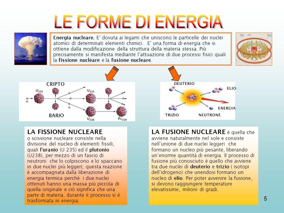 LE FORME DI ENERGIA LA FISSIONE NUCLEARE