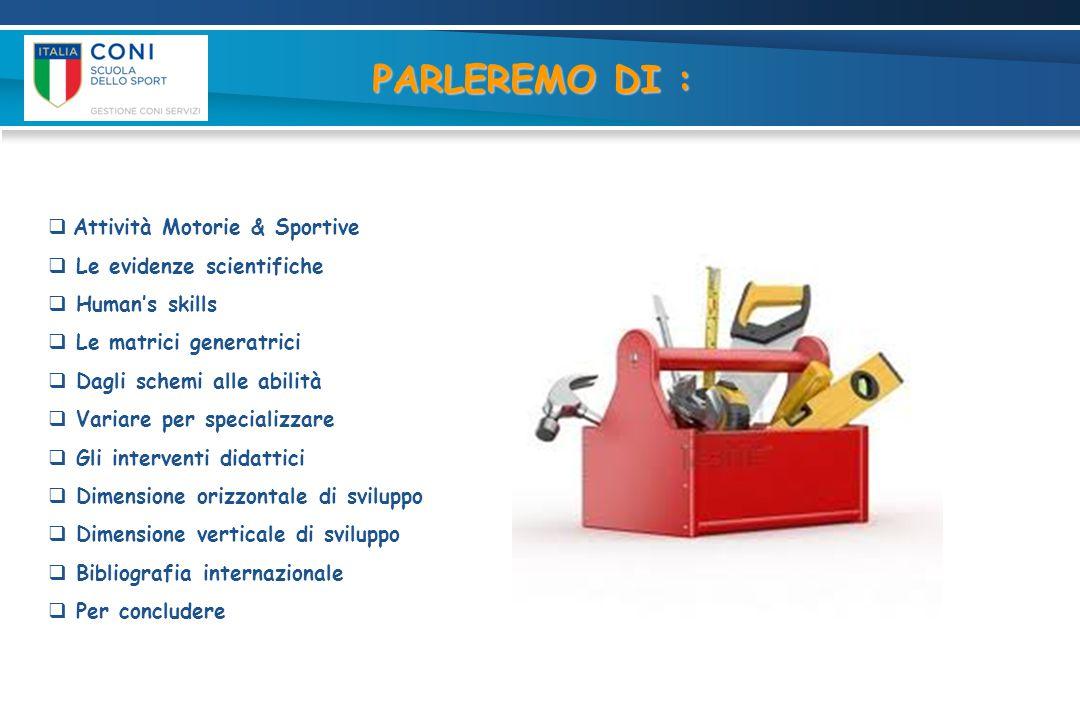 PARLEREMO DI : Attività Motorie & Sportive Le evidenze scientifiche