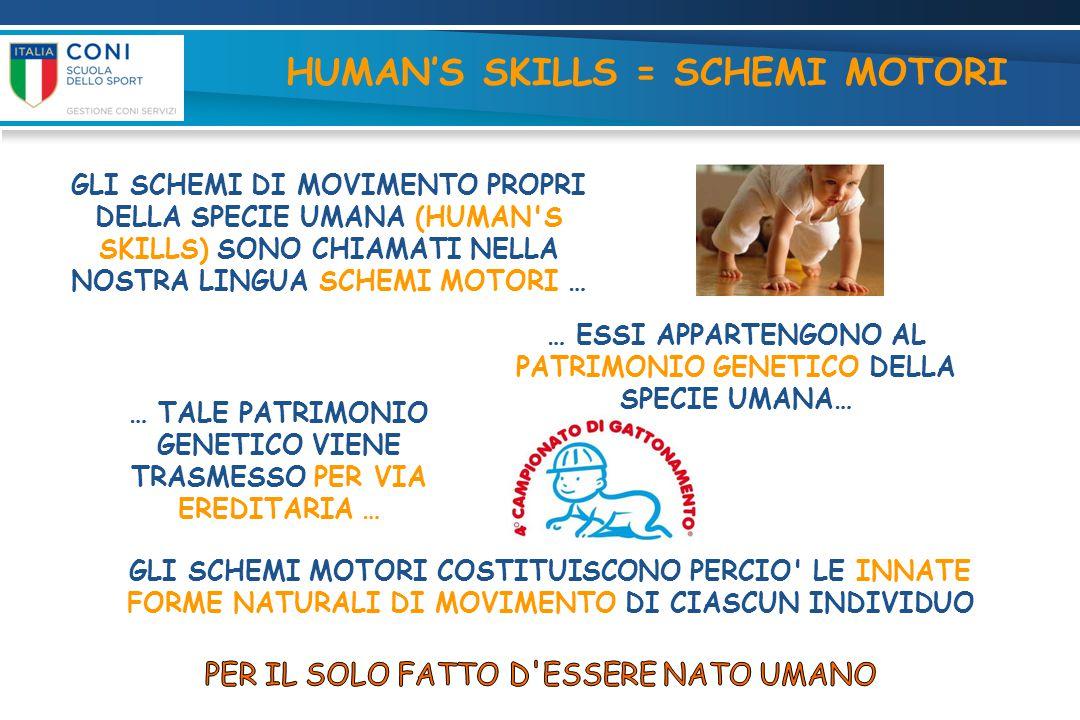 HUMAN'S SKILLS = SCHEMI MOTORI