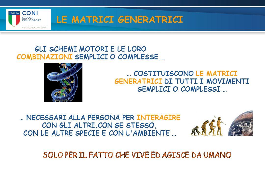 LE MATRICI GENERATRICI