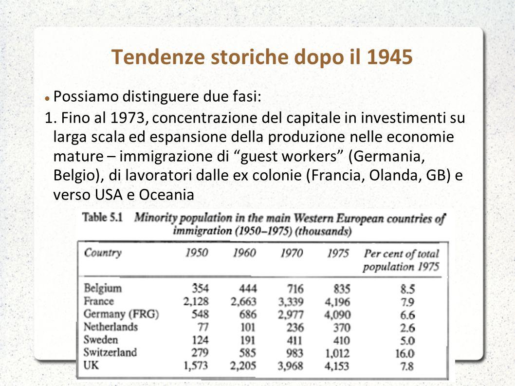 Tendenze storiche dopo il 1945