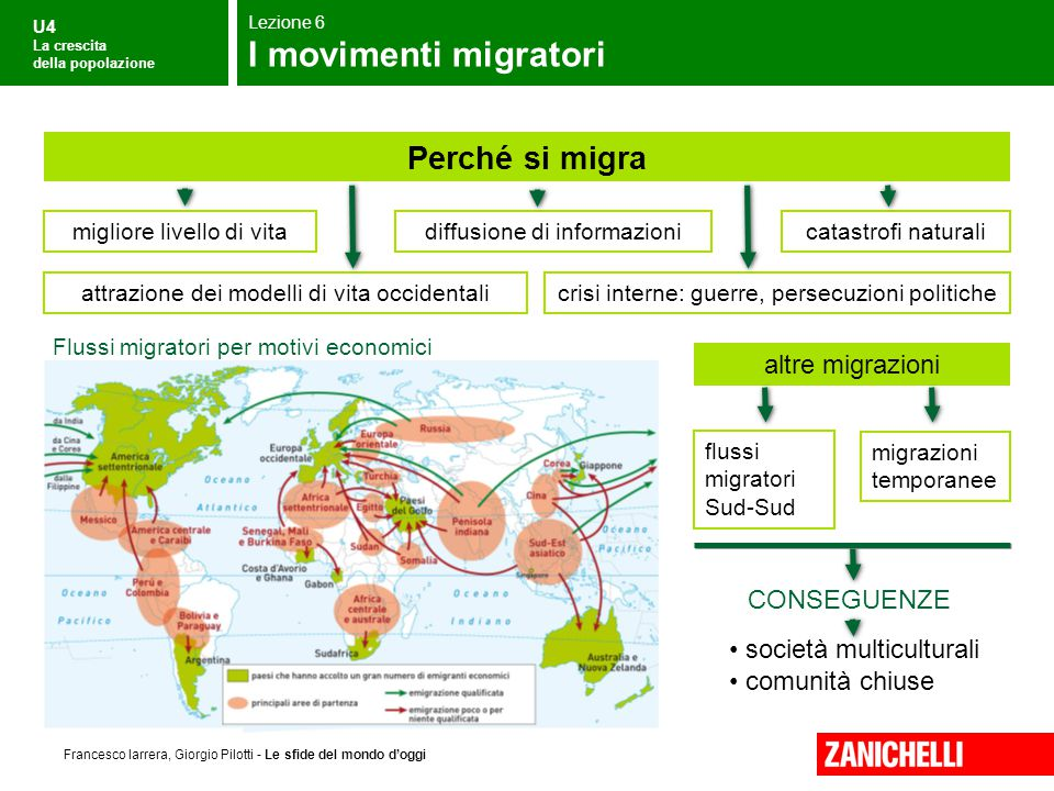 I movimenti migratori Perché si migra altre migrazioni CONSEGUENZE