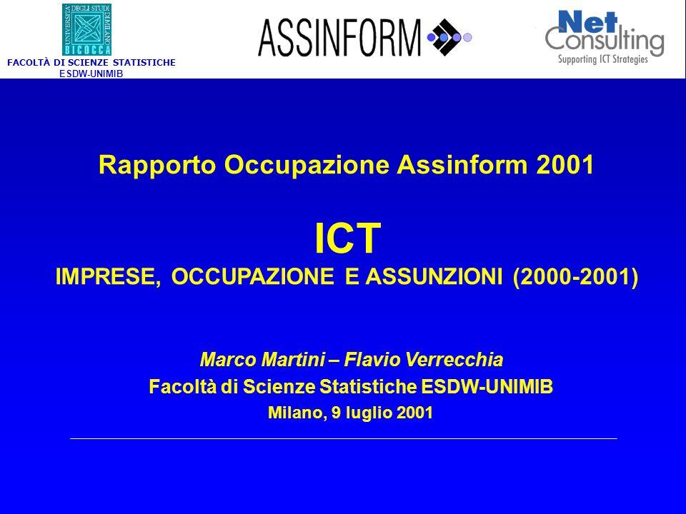 Distribuzione % delle imprese ICT per comparti, Italia, 1998-00