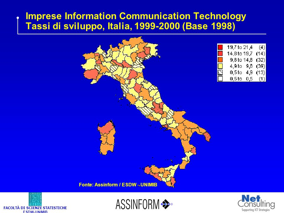 Distribuzione % degli addetti ICT per comparti, Italia, 1998-00