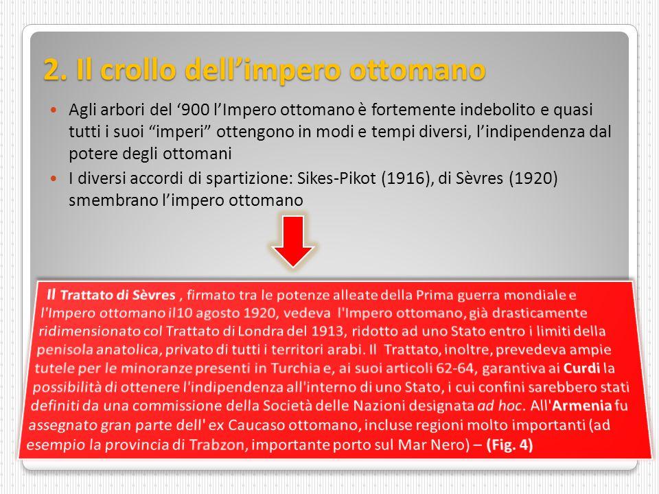 2. Il crollo dell'impero ottomano