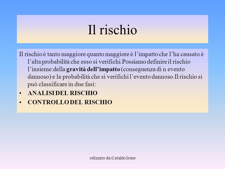 relizzato da:Cataldo Irene